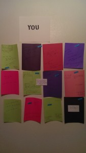 It's a bunch of paper stuck to a wall in my room..